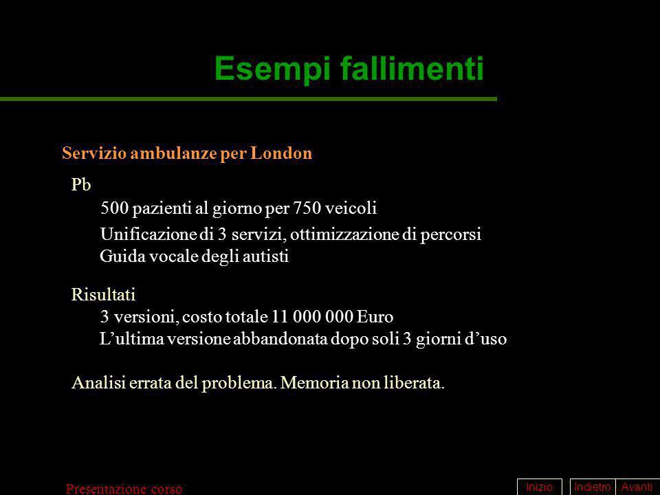 IndietroAvantiInizio Presentazione corso Esempi fallimenti Servizio ambulanze per London Unificazione di 3 servizi, ottimizzazione di percorsi Guida v