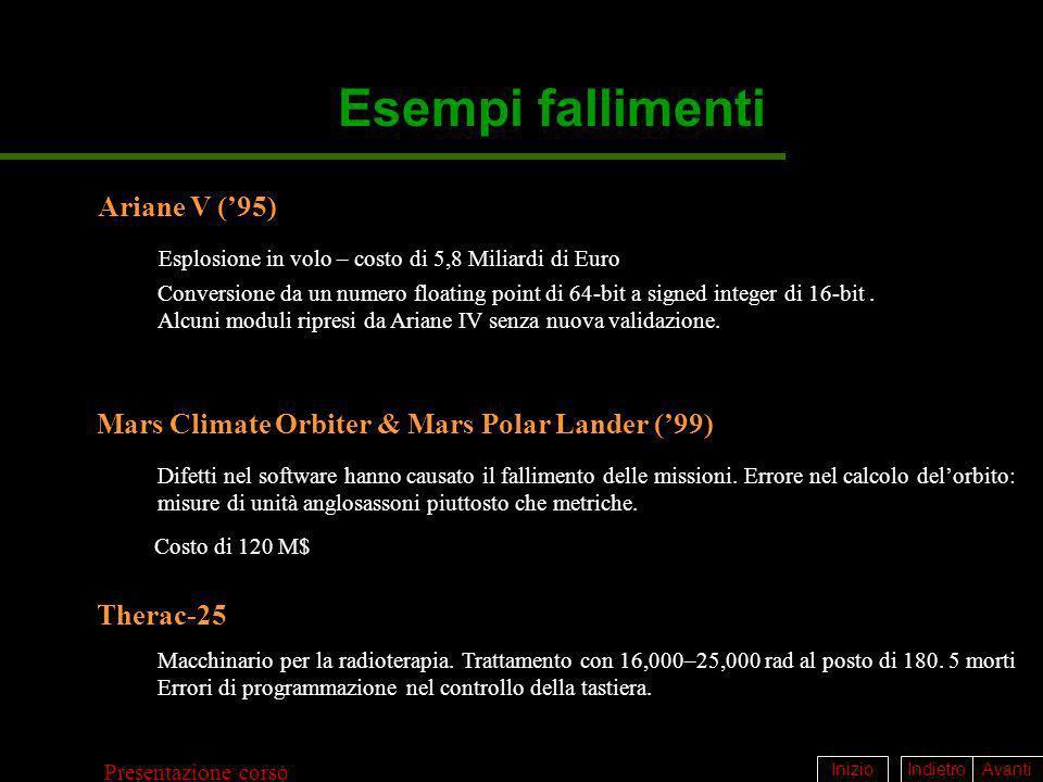 IndietroAvantiInizio Presentazione corso Esempi fallimenti Ariane V (95) Esplosione in volo – costo di 5,8 Miliardi di Euro Conversione da un numero f