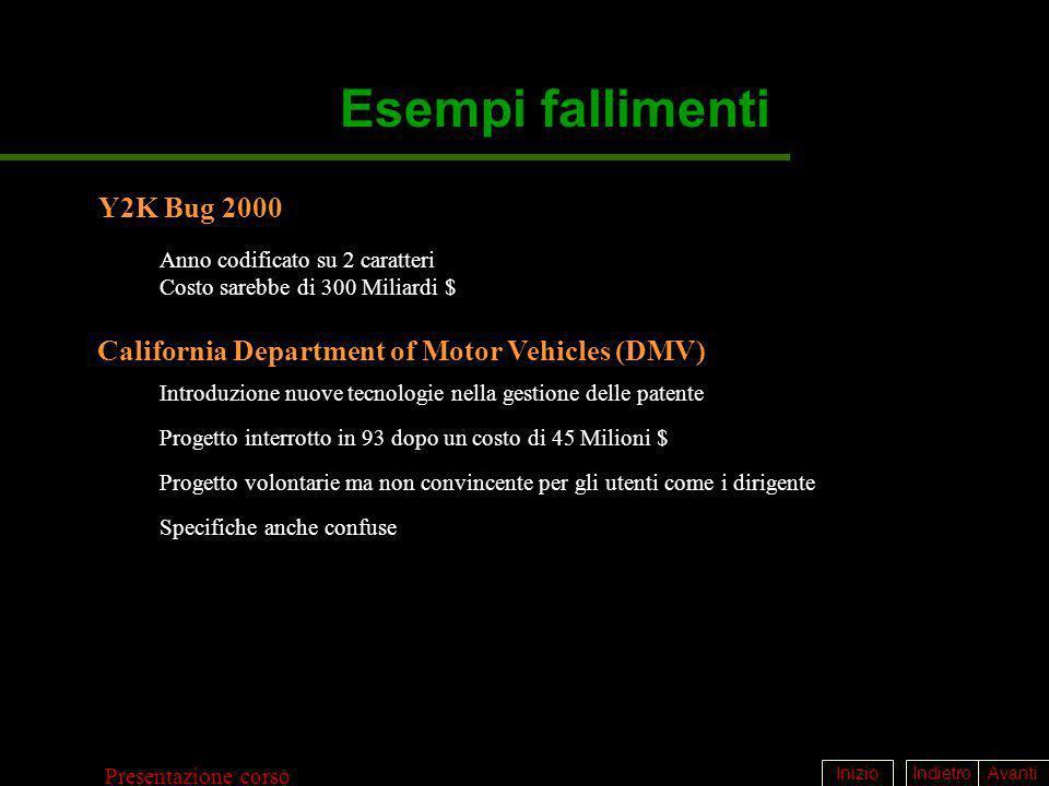 IndietroAvantiInizio Presentazione corso Esempi fallimenti Y2K Bug 2000 Anno codificato su 2 caratteri Costo sarebbe di 300 Miliardi $ California Depa