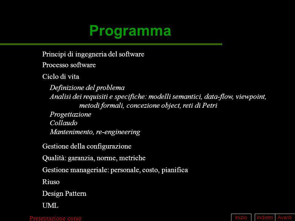 IndietroAvantiInizio Presentazione corso Programma Principi di ingegneria del software Definizione del problema Analisi dei requisiti e specifiche: mo