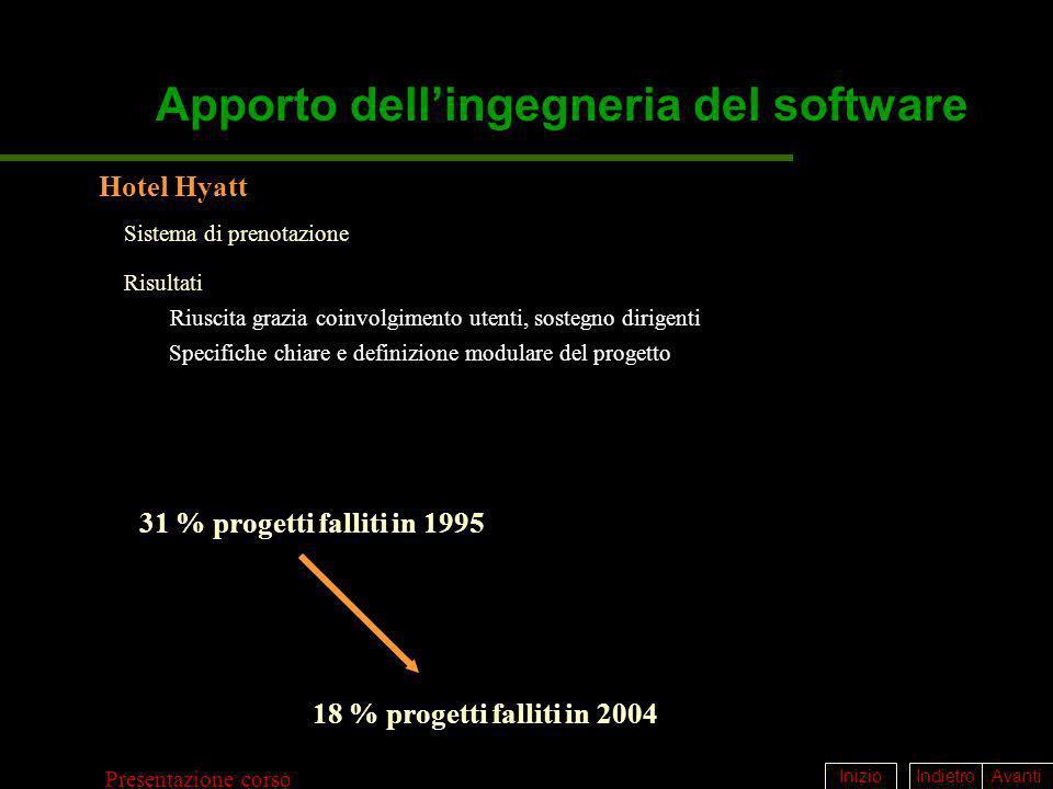 IndietroAvantiInizio Presentazione corso Apporto dellingegneria del software 31 % progetti falliti in 1995 18 % progetti falliti in 2004 Sistema di pr