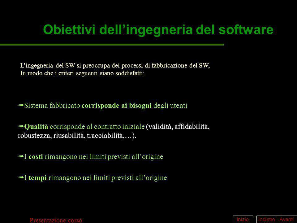 IndietroAvantiInizio Presentazione corso Obiettivi dellingegneria del software Lingegneria del SW si preoccupa dei processi di fabbricazione del SW, I