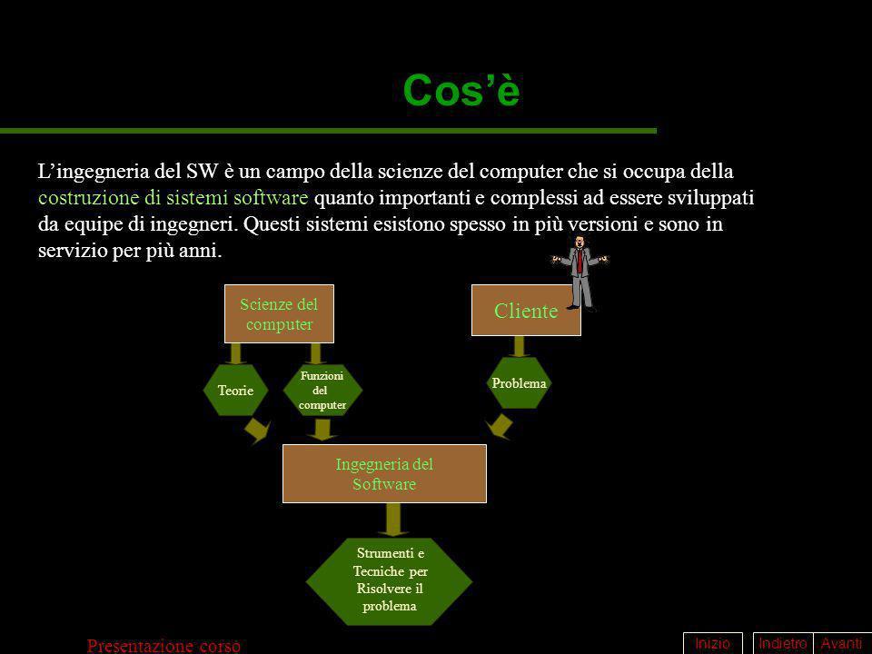 IndietroAvantiInizio Presentazione corso Cosè Cliente Scienze del computer Teorie Funzioni del computer Problema Ingegneria del Software Strumenti e T