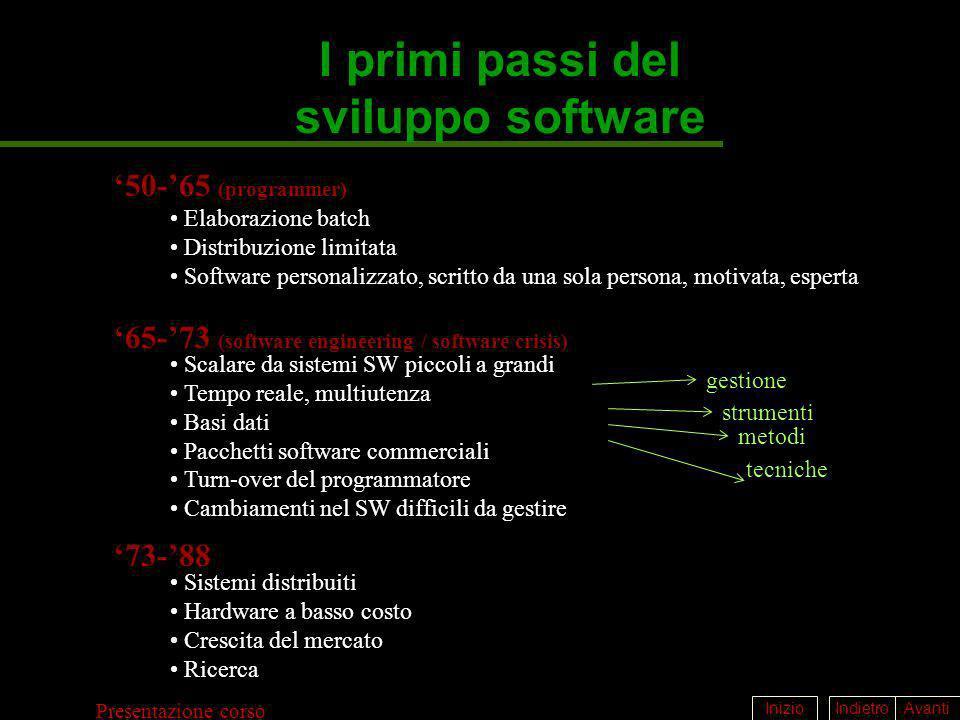 IndietroAvantiInizio Presentazione corso I primi passi del sviluppo software 50-65 (programmer) Elaborazione batch Distribuzione limitata Software per