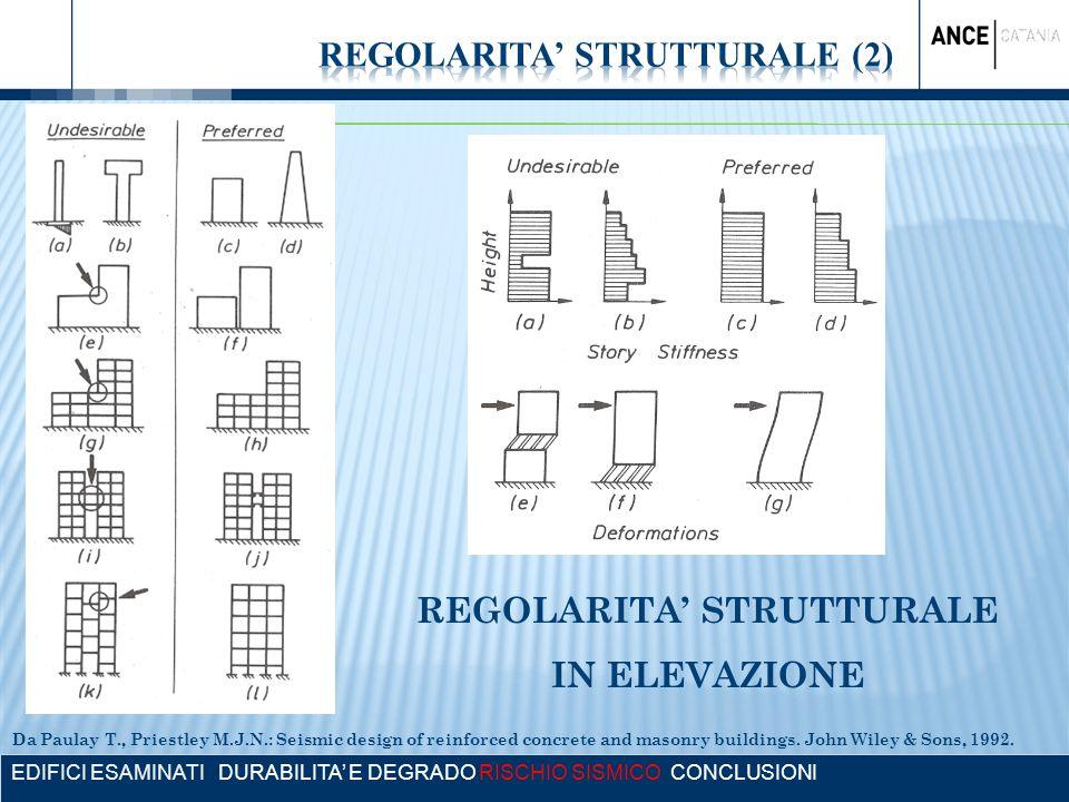 EDIFICI ESAMINATI DURABILITA E DEGRADO RISCHIO SISMICO CONCLUSIONI REGOLARITA STRUTTURALE IN ELEVAZIONE Da Paulay T., Priestley M.J.N.: Seismic design