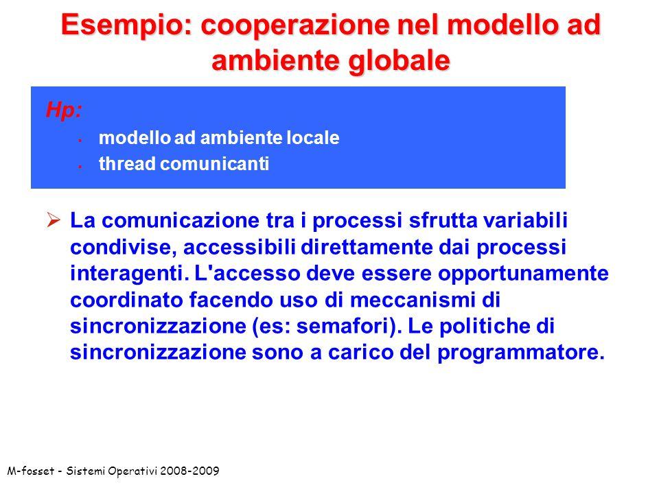 M-fosset - Sistemi Operativi 2008-2009 Hp: modello ad ambiente locale thread comunicanti La comunicazione tra i processi sfrutta variabili condivise, accessibili direttamente dai processi interagenti.