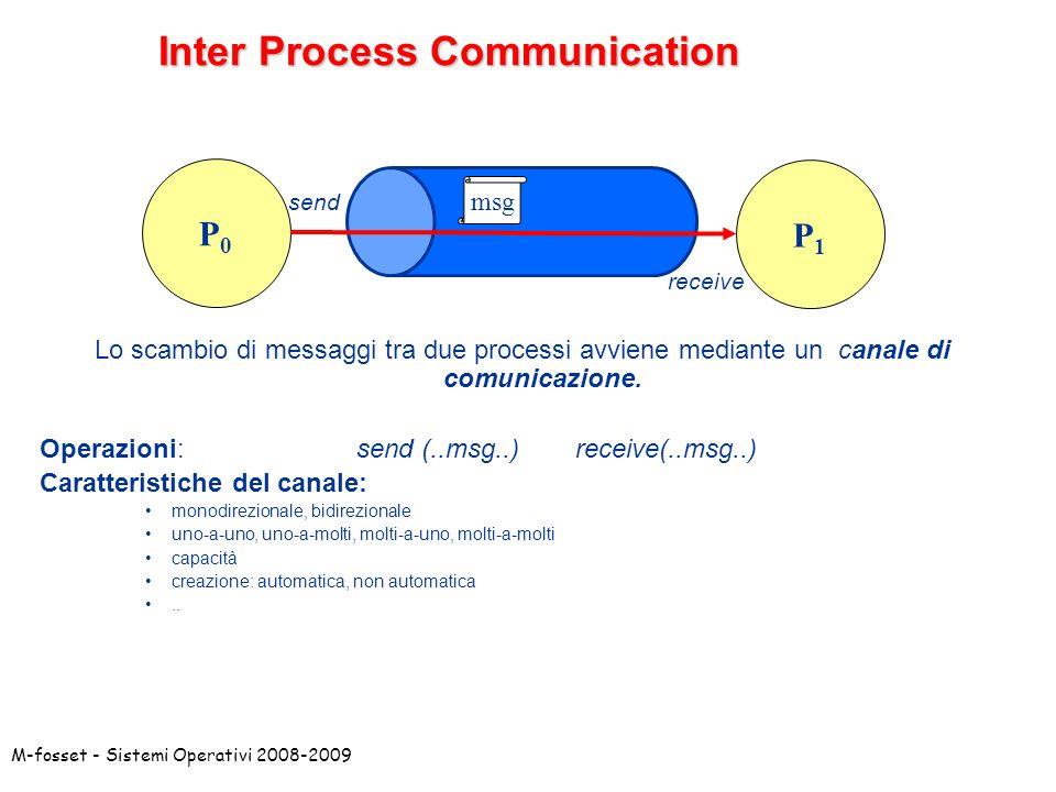 M-fosset - Sistemi Operativi 2008-2009 Meccanismi di comunicazione tra processi Aspetti caratterizzanti: caratteristiche del messaggio: »dimensione »tipo caratteristiche della comunicazione: »diretta o indiretta »simmetrica o asimmetrica »bufferizzata o no »...