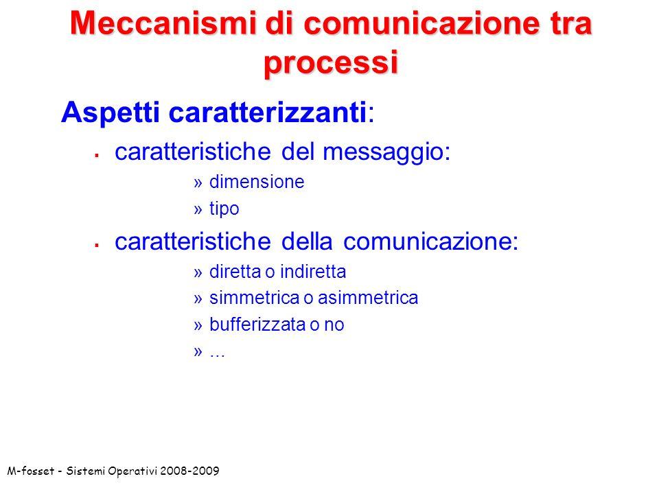 M-fosset - Sistemi Operativi 2008-2009Naming In che modo viene specificata la destinazione di un messaggio.