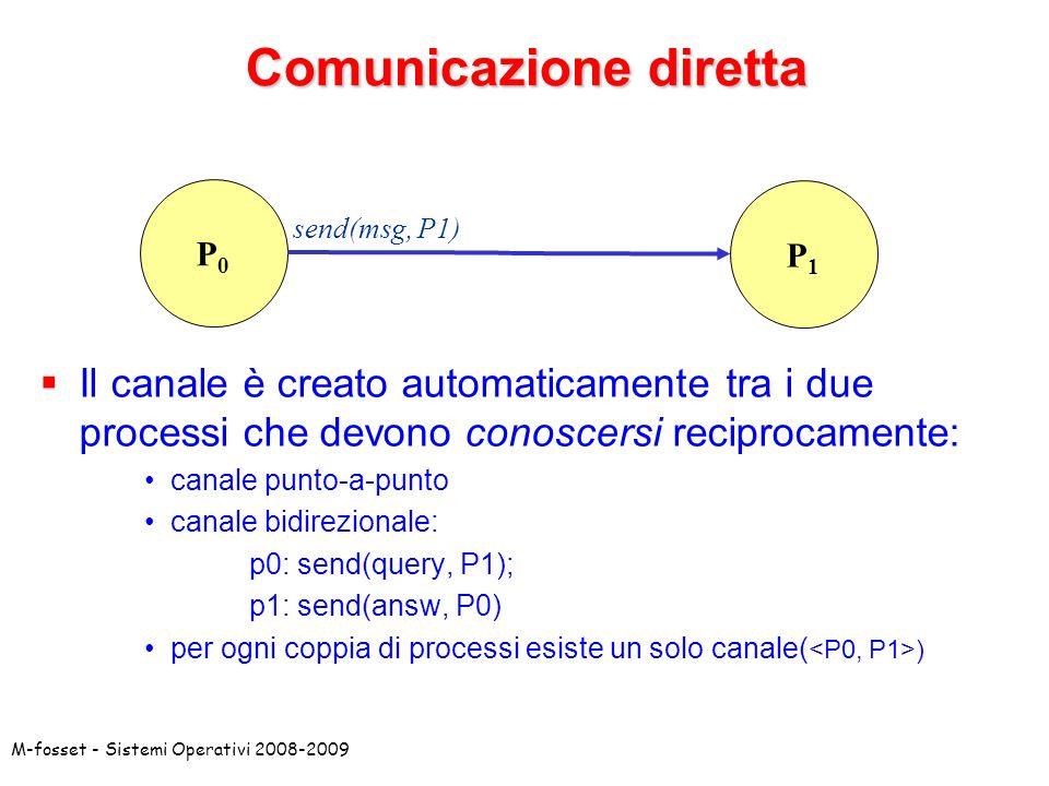 M-fosset - Sistemi Operativi 2008-2009Esempio Processo mittente P1 : pid P2 =....; main() { msg M; do { produco (&M);...
