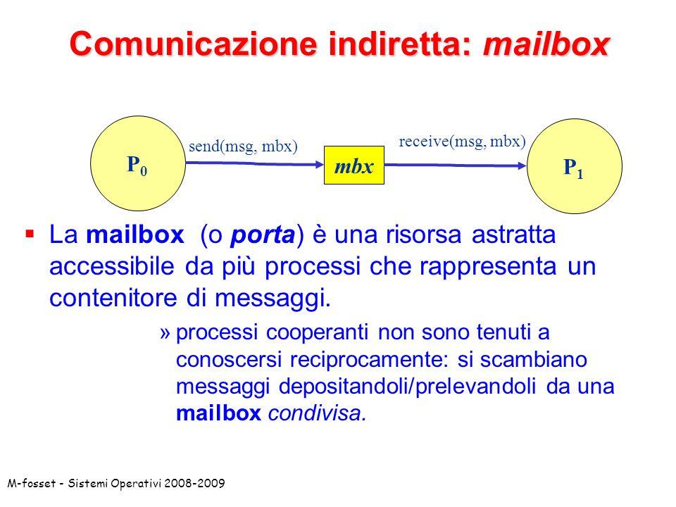 M-fosset - Sistemi Operativi 2008-2009Mailbox Proprietà: il canale di comunicazione è rappresentato dalla mailbox (non viene creato automaticamente) il canale può essere associato a più di 2 processi: »mailbox di sistema: molti-a-molti »mailbox del processo destinatario (porta): molti-a-uno canale bidirezionale: client: send(req, mbx) server: send(answ, mbx) per ogni coppia di processi possono esistere più canali (uno per ogni mailbox condivisa)