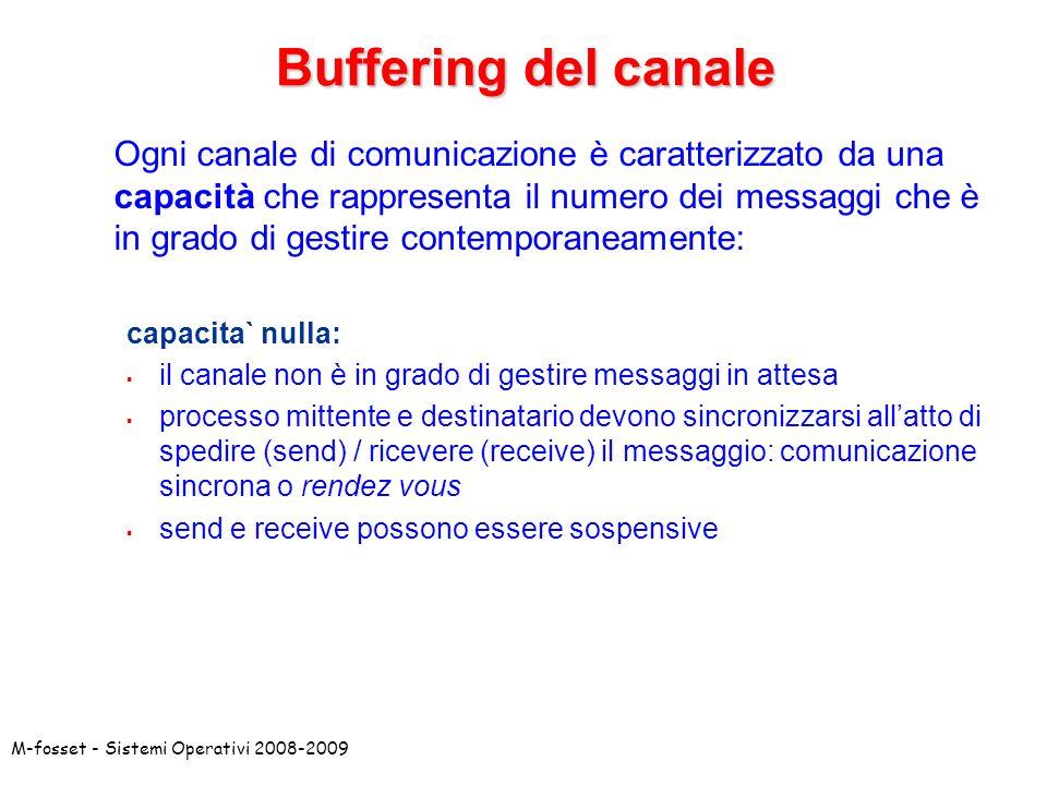 M-fosset - Sistemi Operativi 2008-2009 Canale a capacita` nulla....