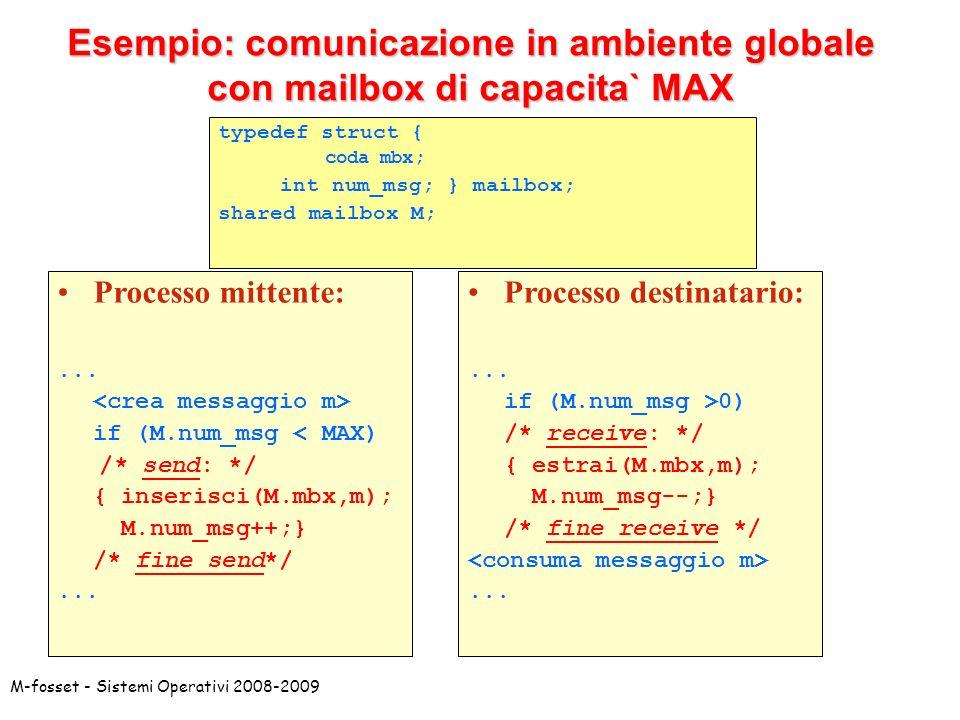 M-fosset - Sistemi Operativi 2008-2009 Hp: al tempo T i M.num_msg=MAX; SO time sharing La correttezza della gestione della mailbox dipende dallordine di esecuzione dei processi E` necessario imporre la mutua esclusione dei processi nellaccesso alla variabile M Esempio: Esecuzione Processo mittente: T i+4 : T i+5: if ( M.num_msg < MAX) Processo destinatario: T i+1: if ( M.num_msg >0) T i+2: estrai(M.mbx,m); T i+3 : l inserimento non viene eseguito.
