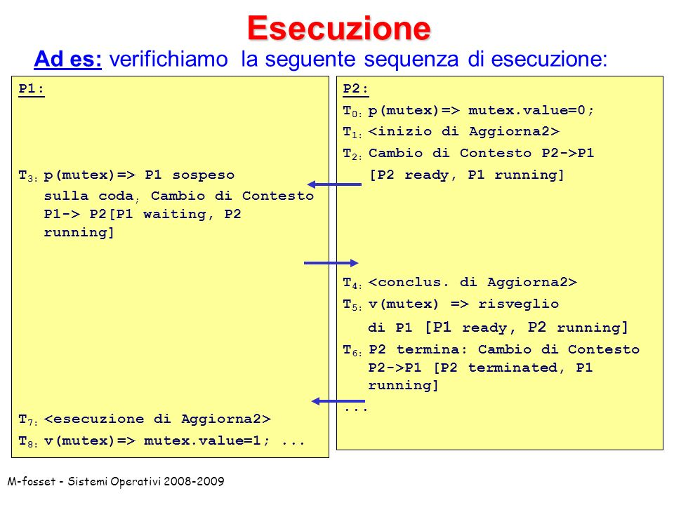 M-fosset - Sistemi Operativi 2008-2009 Il semaforo puo` utilizzato per risolvere qualunque problema di sincronizzazione: mutua esclusione lettori/scrittori produttore/consumatore dining philosophers.....Semafori