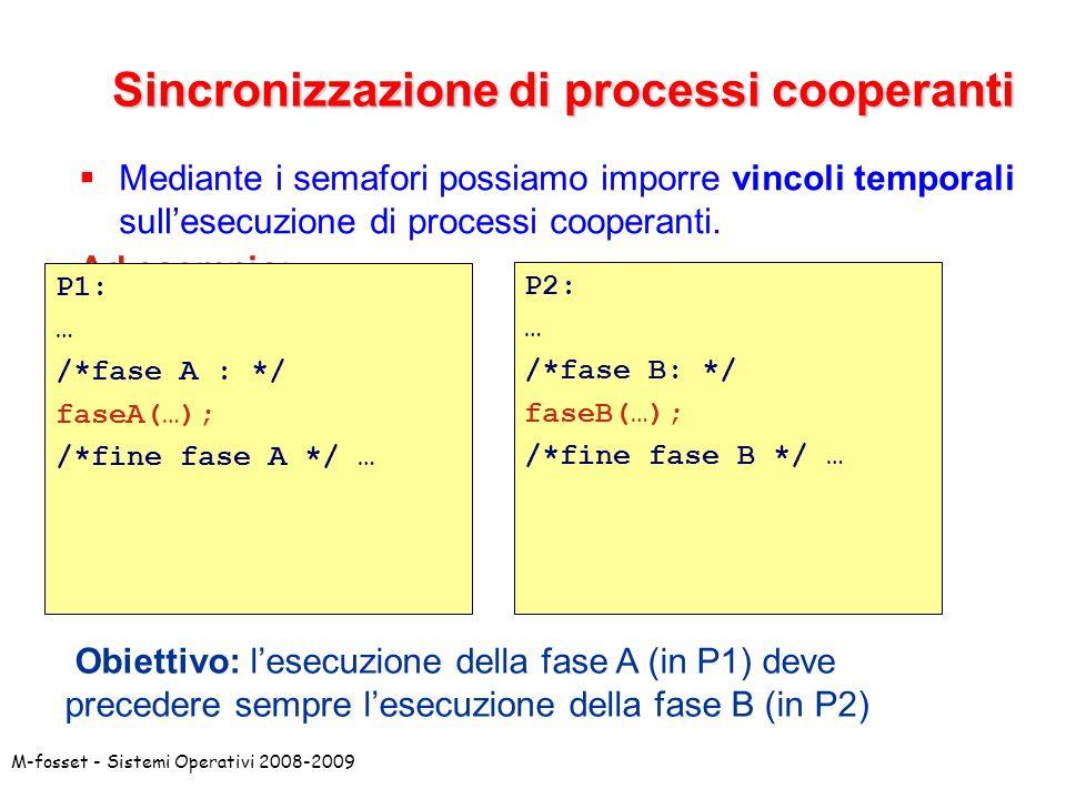 M-fosset - Sistemi Operativi 2008-2009 Sincronizzazione di processi cooperanti Mediante i semafori possiamo imporre vincoli temporali sullesecuzione di processi cooperanti.