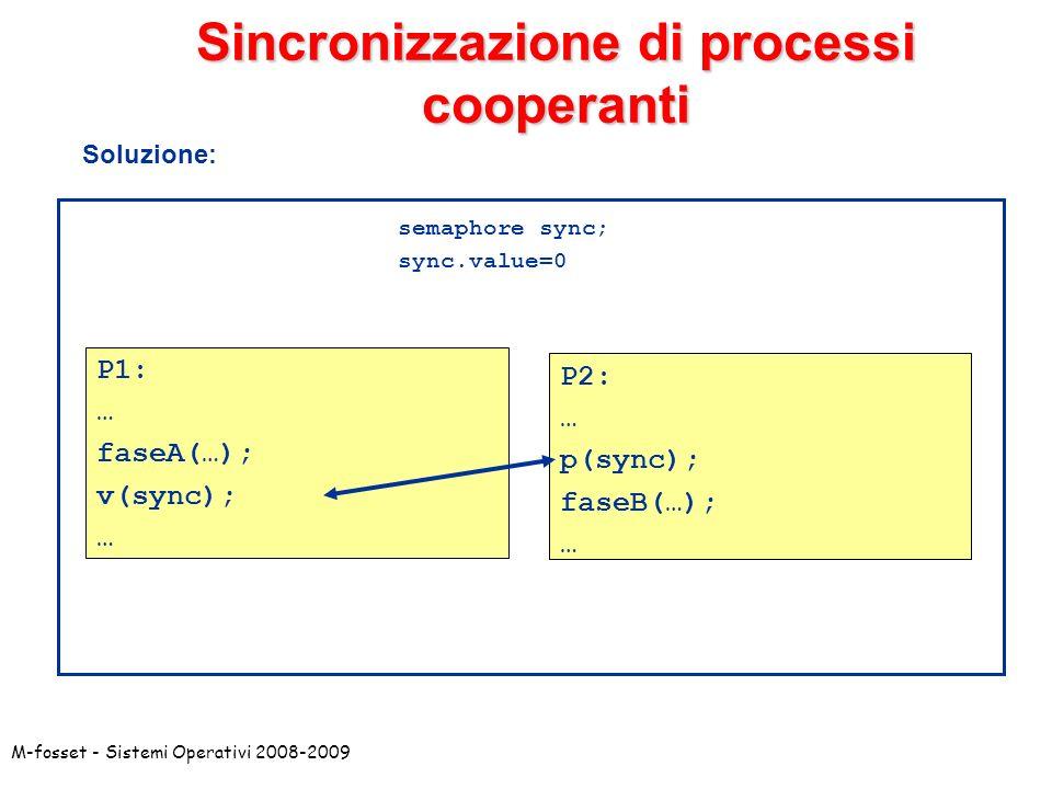 M-fosset - Sistemi Operativi 2008-2009 Sincronizzazione di processi cooperanti Soluzione: semaphore sync; sync.value=0 P1: … faseA(…); v(sync); … P2: … p(sync); faseB(…); …