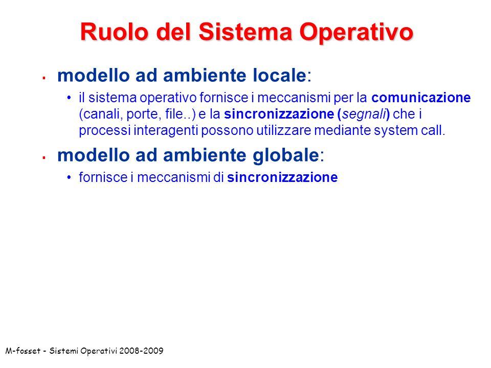 M-fosset - Sistemi Operativi 2008-2009 Ruolo del Sistema Operativo modello ad ambiente locale: il sistema operativo fornisce i meccanismi per la comunicazione (canali, porte, file..) e la sincronizzazione (segnali) che i processi interagenti possono utilizzare mediante system call.