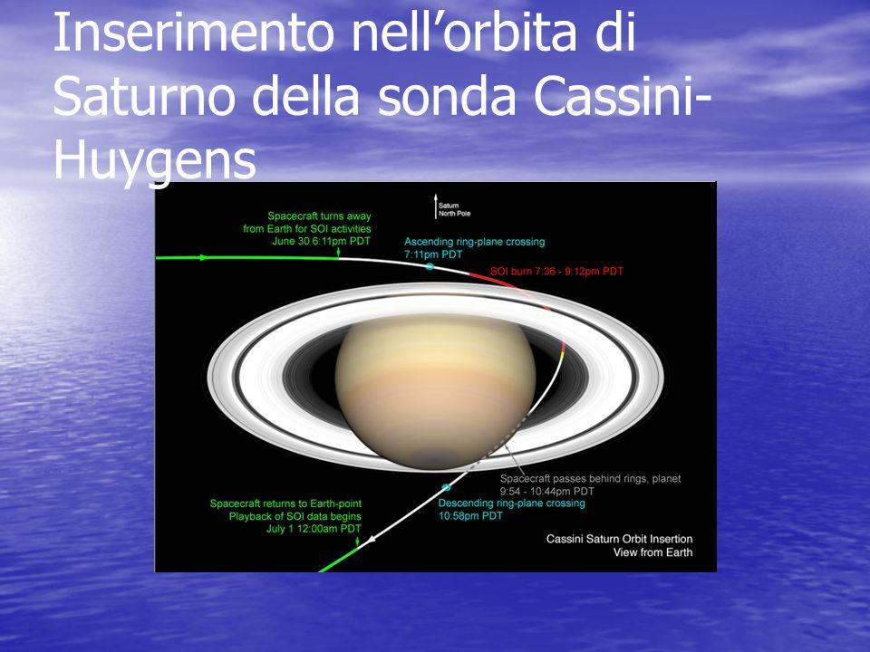 Inserimento nellorbita di Saturno della sonda Cassini- Huygens