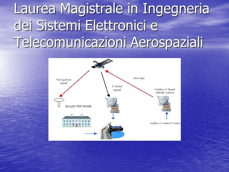 Laurea Magistrale in Ingegneria dei Sistemi Elettronici e Telecomunicazioni Aerospaziali