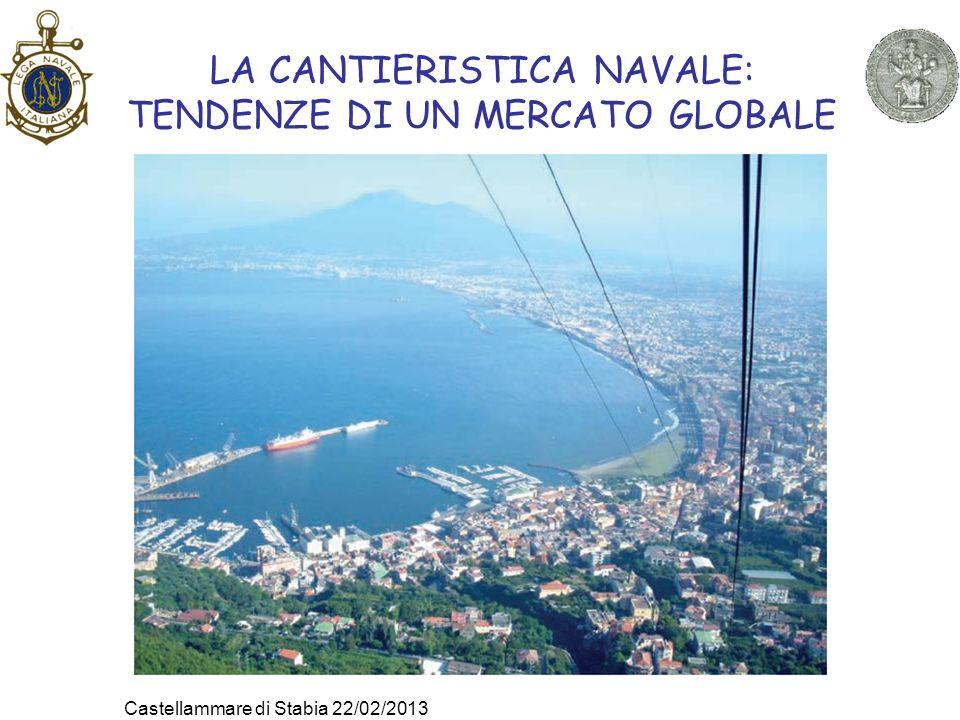 LA CANTIERISTICA NAVALE: TENDENZE DI UN MERCATO GLOBALE Castellammare di Stabia 22/02/2013