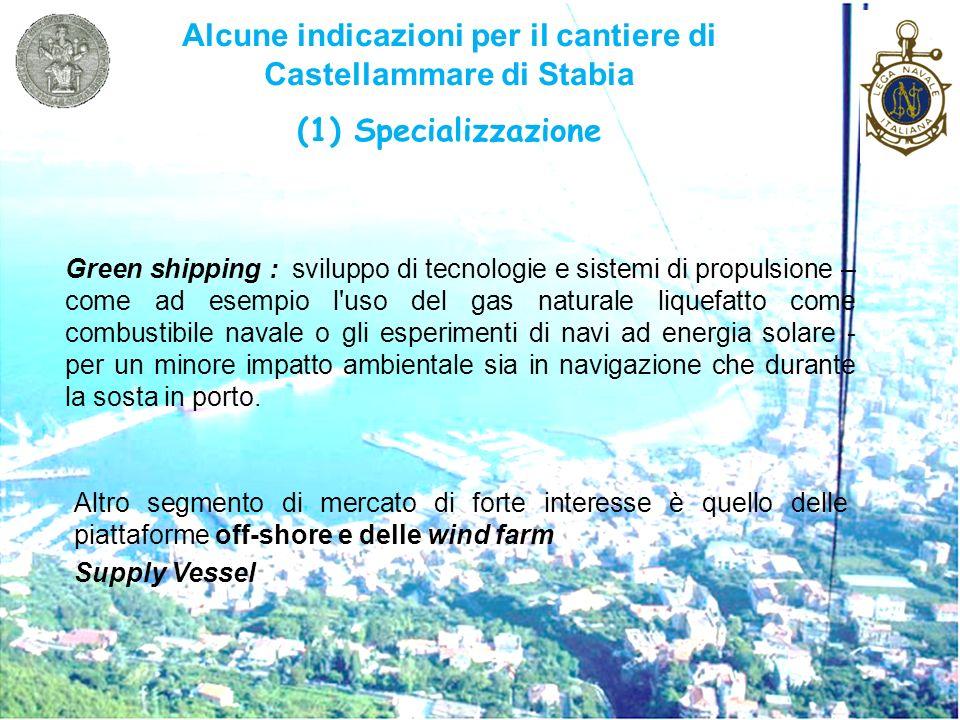 (1) Specializzazione Green shipping : sviluppo di tecnologie e sistemi di propulsione – come ad esempio l'uso del gas naturale liquefatto come combust
