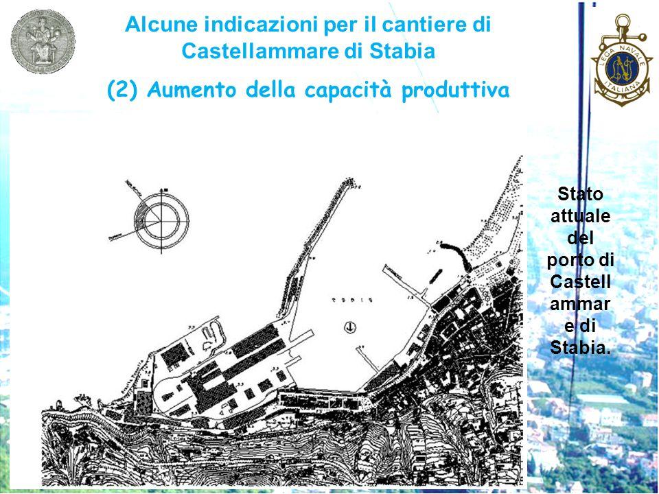 Alcune indicazioni per il cantiere di Castellammare di Stabia (2) Aumento della capacità produttiva Stato attuale del porto di Castell ammar e di Stab
