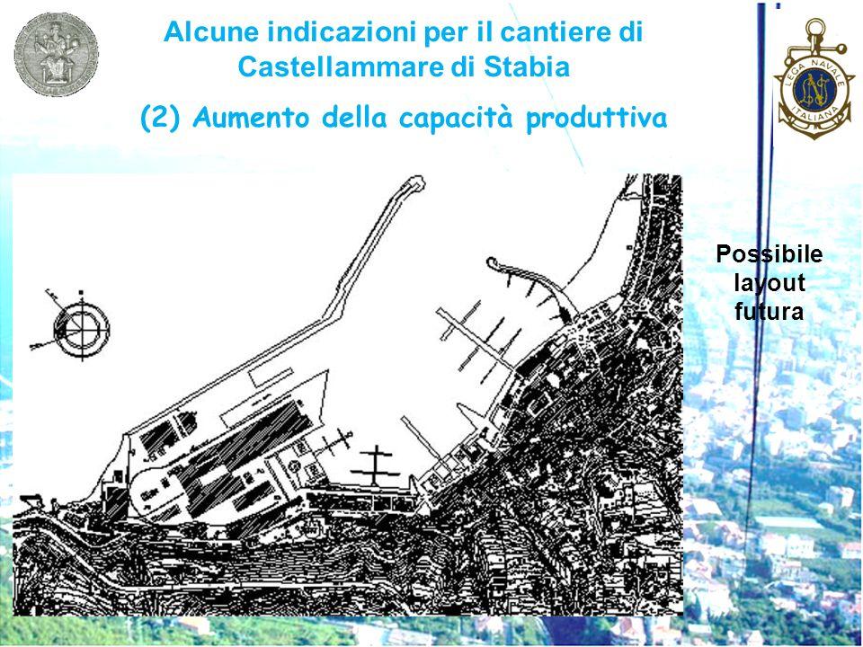 Alcune indicazioni per il cantiere di Castellammare di Stabia (2) Aumento della capacità produttiva Possibile layout futura
