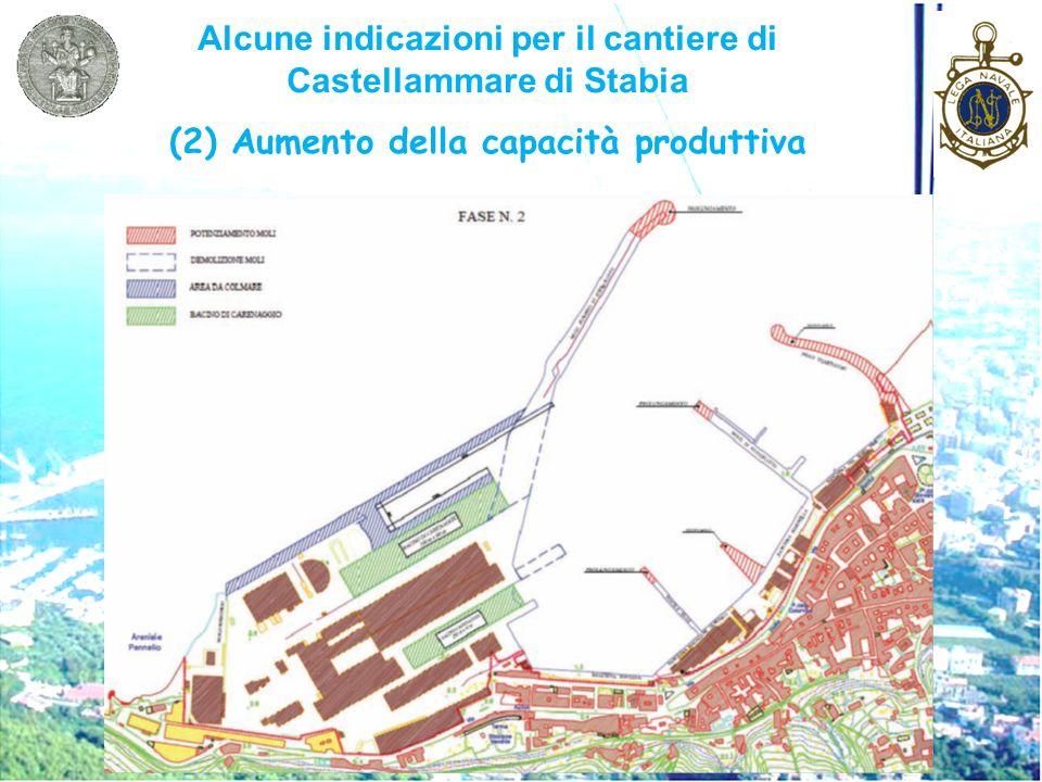 Alcune indicazioni per il cantiere di Castellammare di Stabia (2) Aumento della capacità produttiva