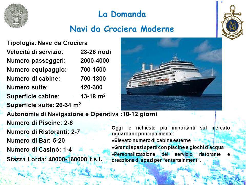 La Domanda Navi da Crociera Moderne Tipologia: Nave da Crociera Velocità di servizio:23-26 nodi Numero passeggeri:2000-4000 Numero equipaggio:700-1500
