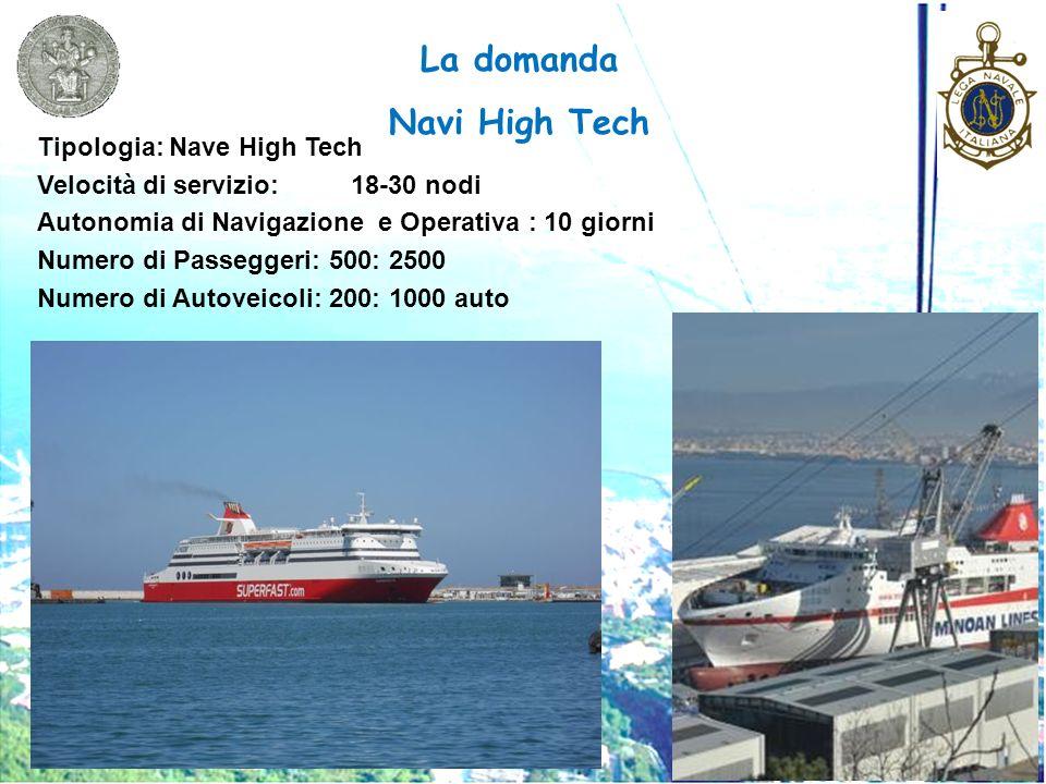 La domanda Navi High Tech Tipologia: Nave High Tech Velocità di servizio:18-30 nodi Autonomia di Navigazione e Operativa : 10 giorni Numero di Passegg