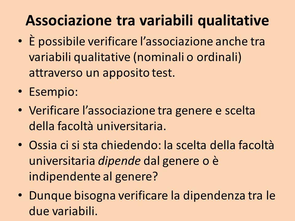 Associazione tra variabili qualitative È possibile verificare lassociazione anche tra variabili qualitative (nominali o ordinali) attraverso un apposi