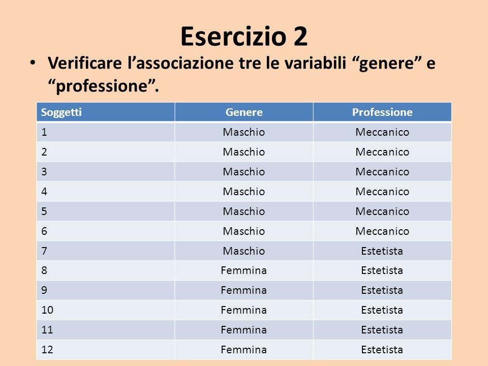 Esercizio 2 Verificare lassociazione tre le variabili genere e professione. SoggettiGenereProfessione 1MaschioMeccanico 2MaschioMeccanico 3MaschioMecc