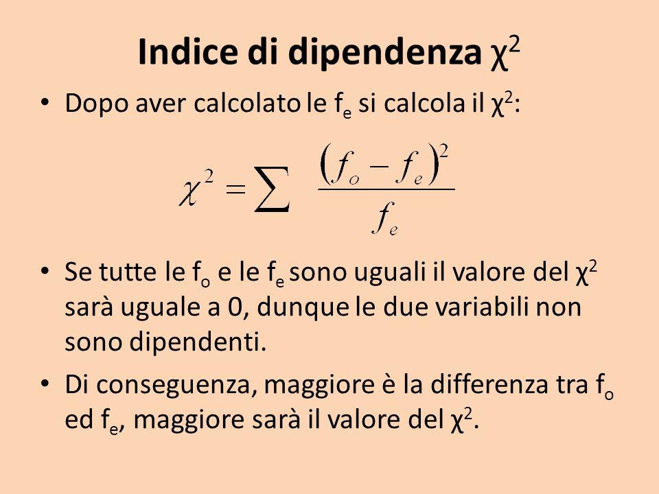 Indice di dipendenza χ 2 Dopo aver calcolato le f e si calcola il χ 2 : Se tutte le f o e le f e sono uguali il valore del χ 2 sarà uguale a 0, dunque