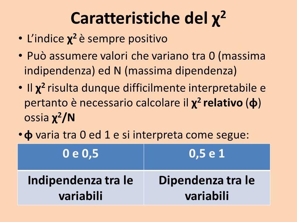 Calcolo del χ 2 relativo: interpretazione φ= χ 2 /N φ= 3,41/10=0,34 Interpretazione Le due variabili non risultano associate, ossia genere e scelta della facoltà universitaria sono indipendenti (o più precisamente, la scelta universitaria non dipende dal genere).