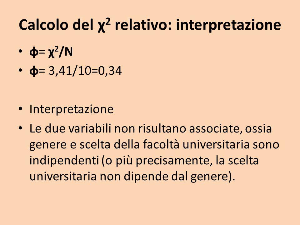 Calcolo del χ 2 relativo: interpretazione φ= χ 2 /N φ= 3,41/10=0,34 Interpretazione Le due variabili non risultano associate, ossia genere e scelta de