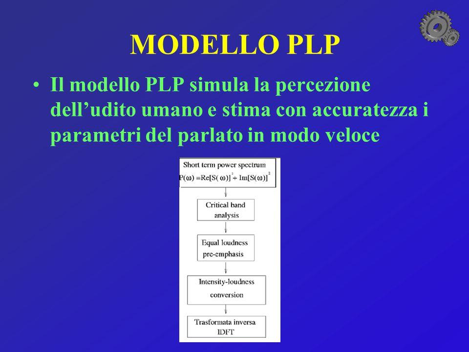 MODELLO PLP Il modello PLP simula la percezione delludito umano e stima con accuratezza i parametri del parlato in modo veloce