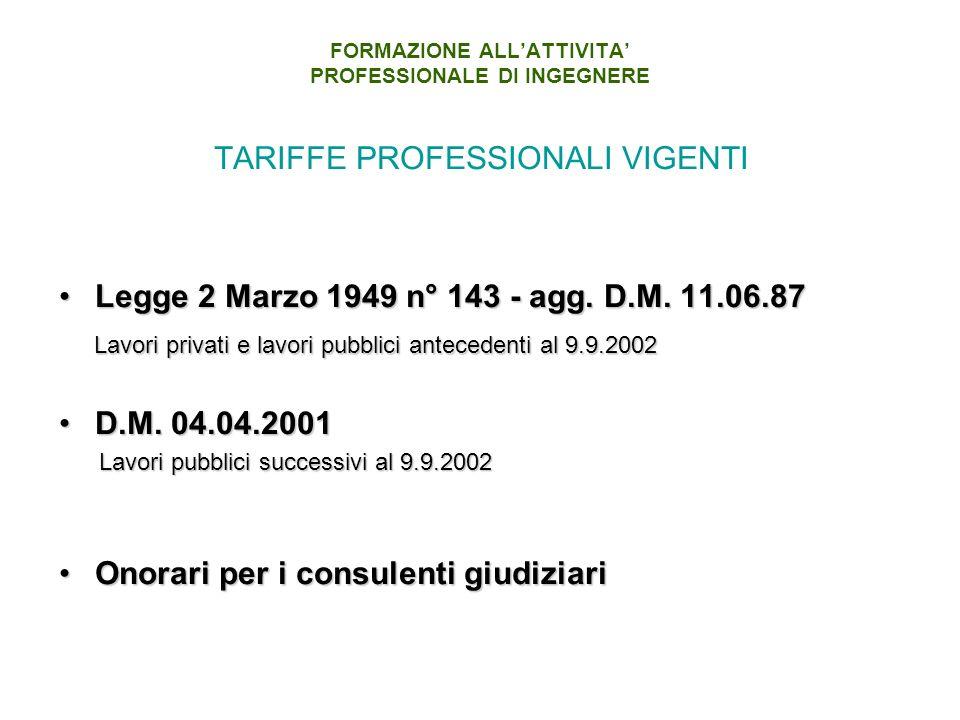 TARIFFE PROFESSIONALI VIGENTI Legge 2 Marzo 1949 n° 143 - agg.