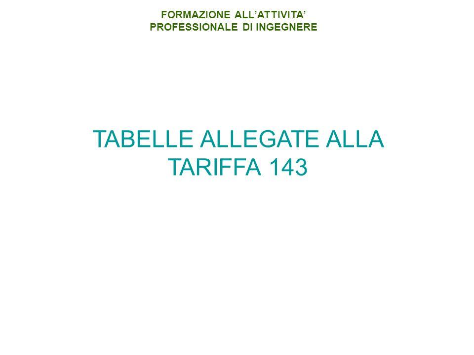 TABELLE ALLEGATE ALLA TARIFFA 143 FORMAZIONE ALLATTIVITA PROFESSIONALE DI INGEGNERE