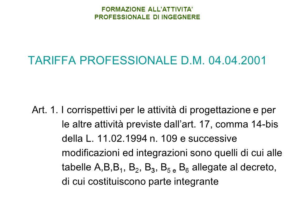 TARIFFA PROFESSIONALE D.M.04.04.2001 Art. 1.