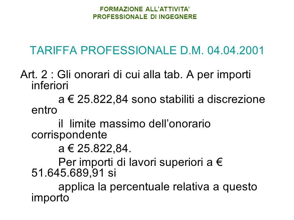 TARIFFA PROFESSIONALE D.M.04.04.2001 Art. 2 : Gli onorari di cui alla tab.