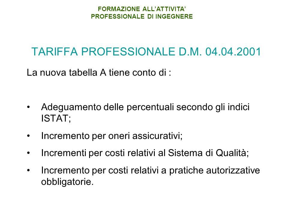 TARIFFA PROFESSIONALE D.M.
