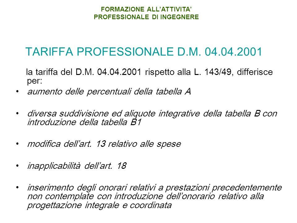 TARIFFA PROFESSIONALE D.M.04.04.2001 la tariffa del D.M.
