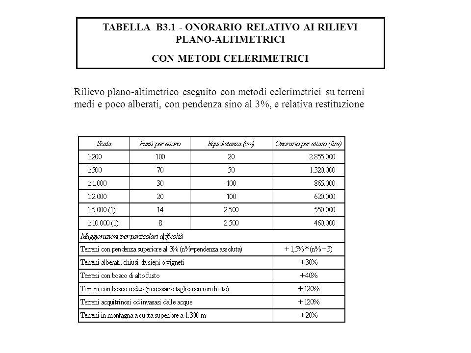 Rilievo plano-altimetrico eseguito con metodi celerimetrici su terreni medi e poco alberati, con pendenza sino al 3%, e relativa restituzione TABELLA B3.1 - ONORARIO RELATIVO AI RILIEVI PLANO-ALTIMETRICI CON METODI CELERIMETRICI