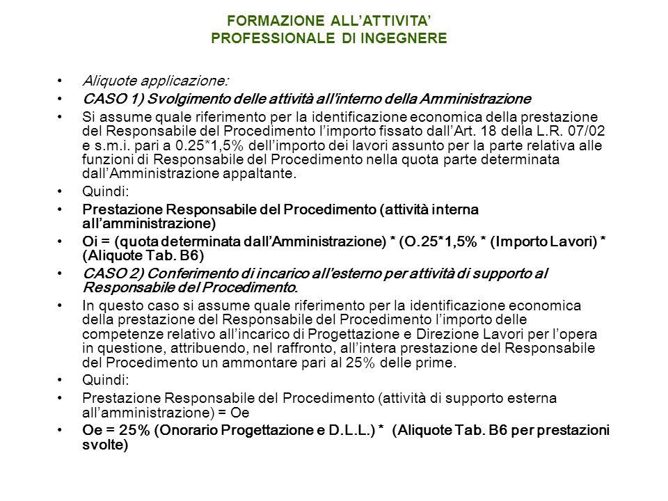 Aliquote applicazione: CASO 1) Svolgimento delle attività allinterno della Amministrazione Si assume quale riferimento per la identificazione economica della prestazione del Responsabile del Procedimento limporto fissato dallArt.