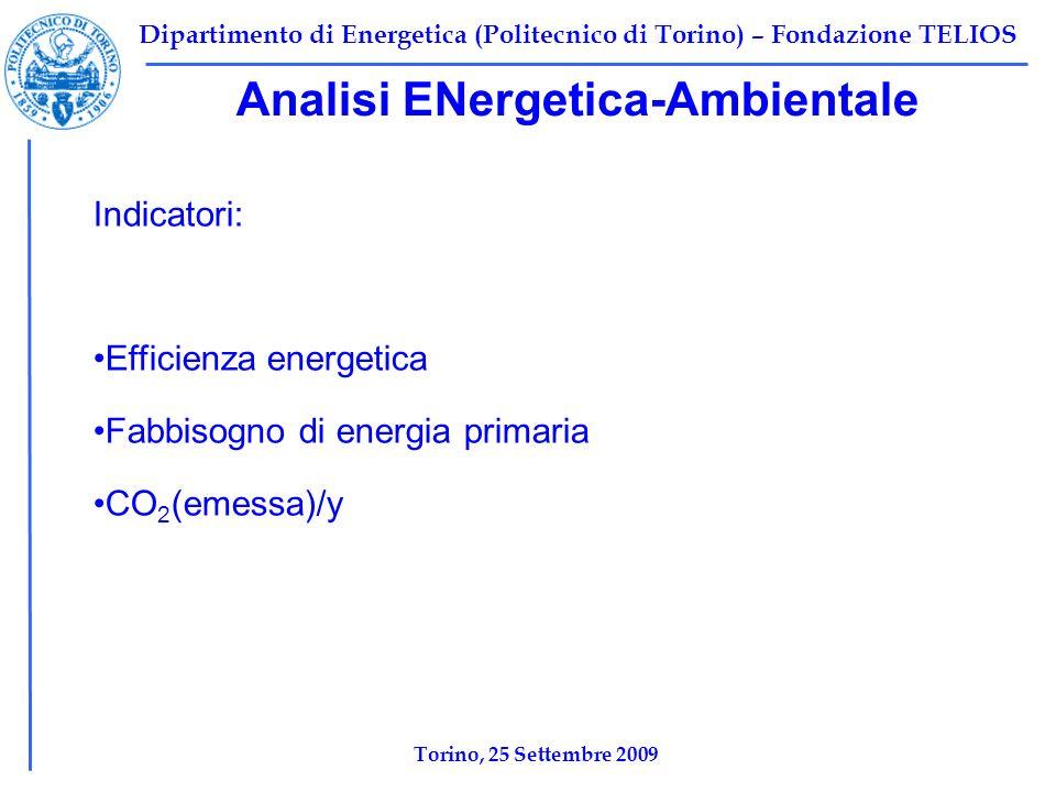 Dipartimento di Energetica (Politecnico di Torino) – Fondazione TELIOS Indicatori: Efficienza energetica Fabbisogno di energia primaria CO 2 (emessa)/y Torino, 25 Settembre 2009 Analisi ENergetica-Ambientale