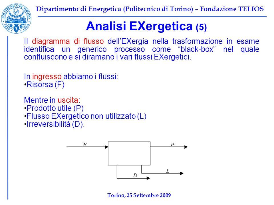 Dipartimento di Energetica (Politecnico di Torino) – Fondazione TELIOS Analisi EXergetica (5) Il diagramma di flusso dellEXergia nella trasformazione in esame identifica un generico processo come black-box nel quale confluiscono e si diramano i vari flussi EXergetici.