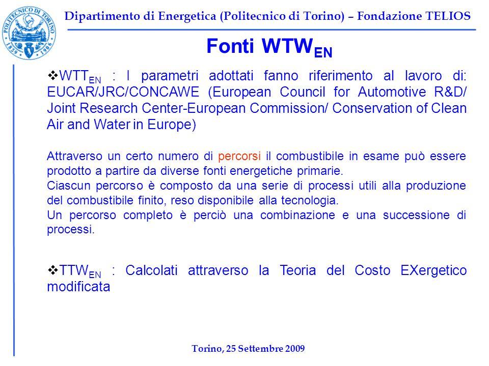 Dipartimento di Energetica (Politecnico di Torino) – Fondazione TELIOS Fonti WTW EN WTT EN : I parametri adottati fanno riferimento al lavoro di: EUCA