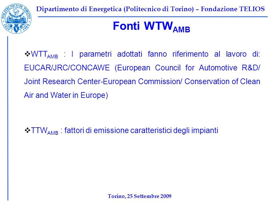 Dipartimento di Energetica (Politecnico di Torino) – Fondazione TELIOS Fonti WTW AMB WTT AMB : I parametri adottati fanno riferimento al lavoro di: EUCAR/JRC/CONCAWE (European Council for Automotive R&D/ Joint Research Center-European Commission/ Conservation of Clean Air and Water in Europe) TTW AMB : fattori di emissione caratteristici degli impianti Torino, 25 Settembre 2009