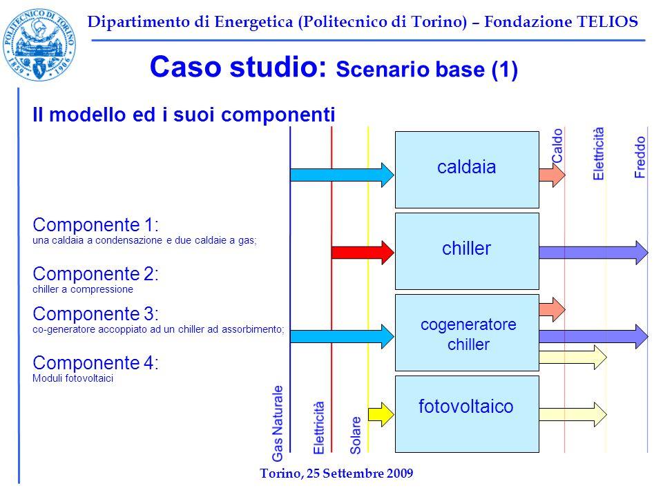 Dipartimento di Energetica (Politecnico di Torino) – Fondazione TELIOS Caso studio: Scenario base (1) Il modello ed i suoi componenti Componente 1: una caldaia a condensazione e due caldaie a gas; Componente 2: chiller a compressione Componente 3: co-generatore accoppiato ad un chiller ad assorbimento; Componente 4: Moduli fotovoltaici caldaia cogeneratore chiller fotovoltaico chiller Torino, 25 Settembre 2009