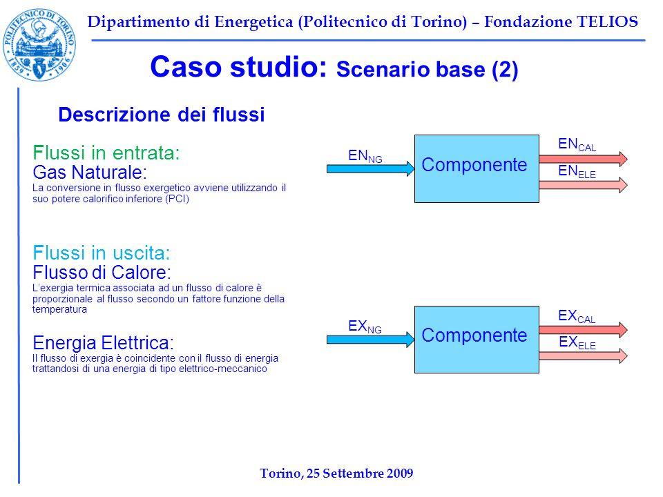 Dipartimento di Energetica (Politecnico di Torino) – Fondazione TELIOS Caso studio: Scenario base (2) Descrizione dei flussi Flussi in entrata: Gas Naturale: La conversione in flusso exergetico avviene utilizzando il suo potere calorifico inferiore (PCI) Flussi in uscita: Flusso di Calore: Lexergia termica associata ad un flusso di calore è proporzionale al flusso secondo un fattore funzione della temperatura Energia Elettrica: Il flusso di exergia è coincidente con il flusso di energia trattandosi di una energia di tipo elettrico-meccanico Componente EX NG EX ELE EX CAL Componente EN NG EN ELE EN CAL Torino, 25 Settembre 2009
