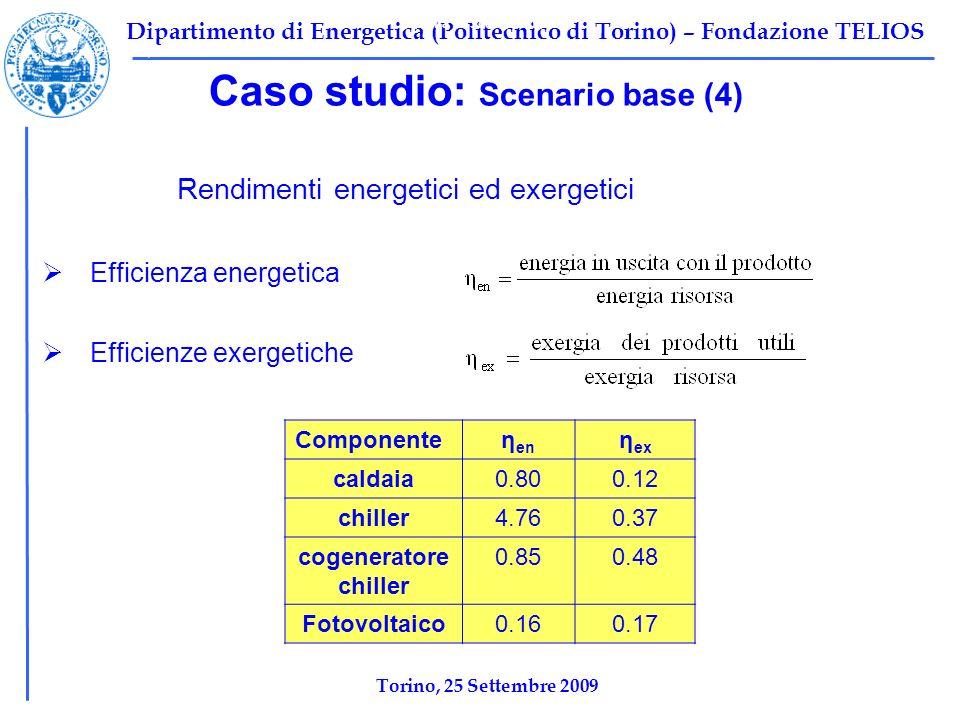 Dipartimento di Energetica (Politecnico di Torino) – Fondazione TELIOS Caso studio: Scenario base (4) Rendimenti energetici ed exergetici Efficienza energetica Efficienze exergetiche Tabella 1: Scenario base Ψ F,TOT =10696 kW Ψ P,TOT =2212 kW Ψ I,TOT =8484,2 kW η ex,tot =1-Ψ I,tot /Ψ F,tot =0,2068 Componenteη en η ex caldaia0.800.12 chiller4.760.37 cogeneratore chiller 0.850.48 Fotovoltaico0.160.17 Torino, 25 Settembre 2009